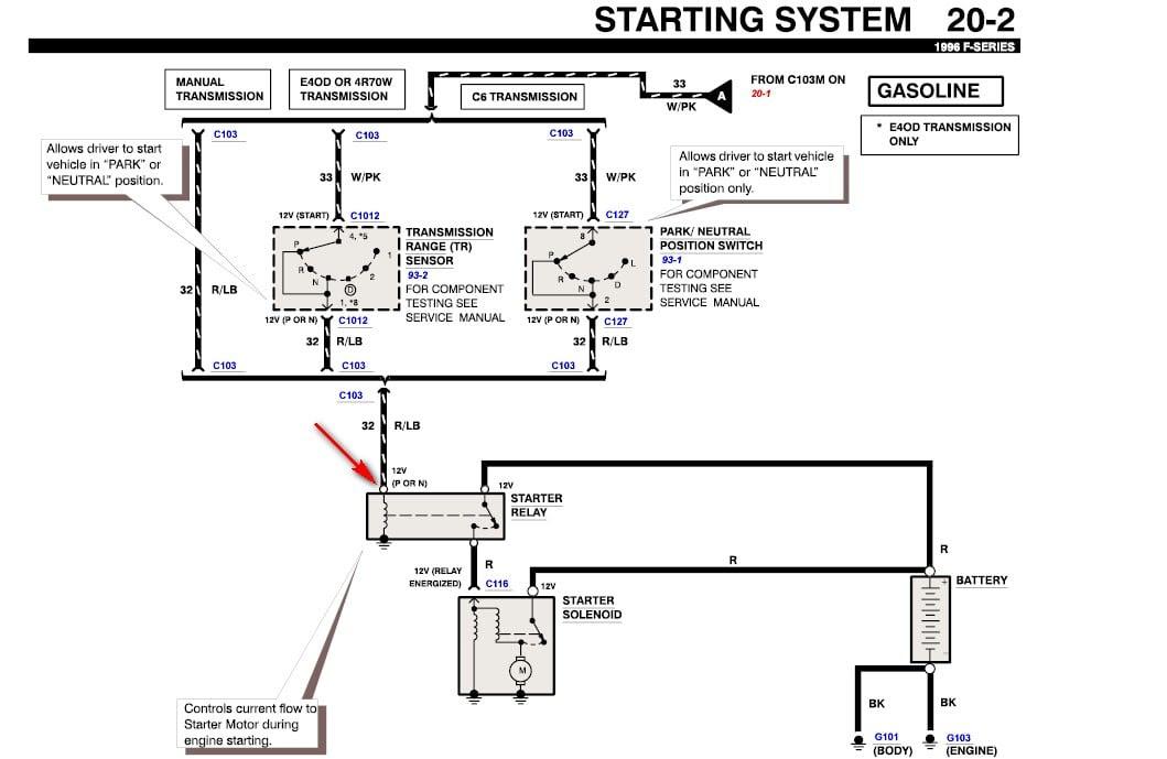 Wiring For 1996 Ford F 150 Gm Starter Solenoid Wiring 5pin Yenpancane Jeanjaures37 Fr