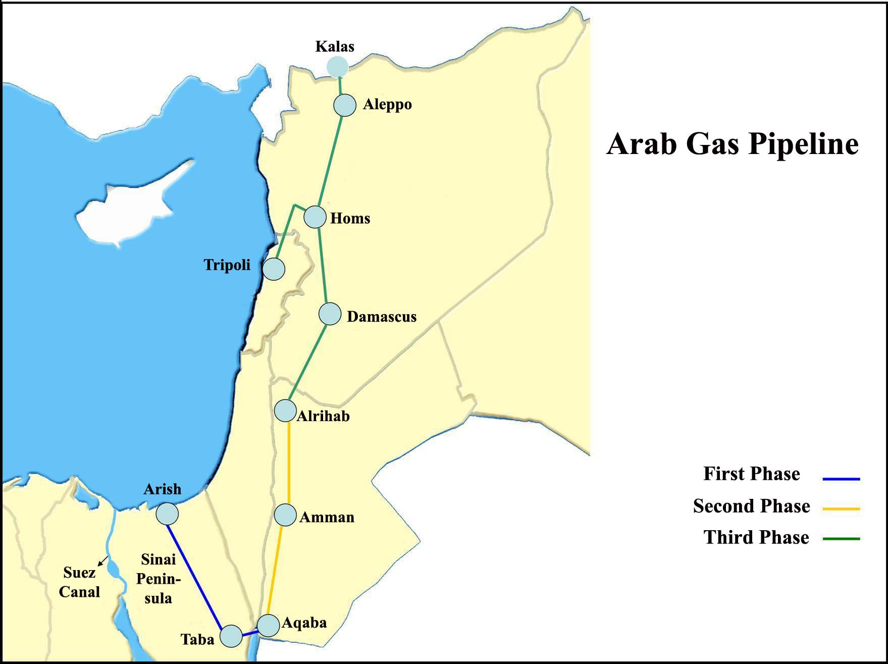 arabGasPipeline The Wars in the Middle East and North Africa Are NOT Just About Oil ... Theyre Also About GAS