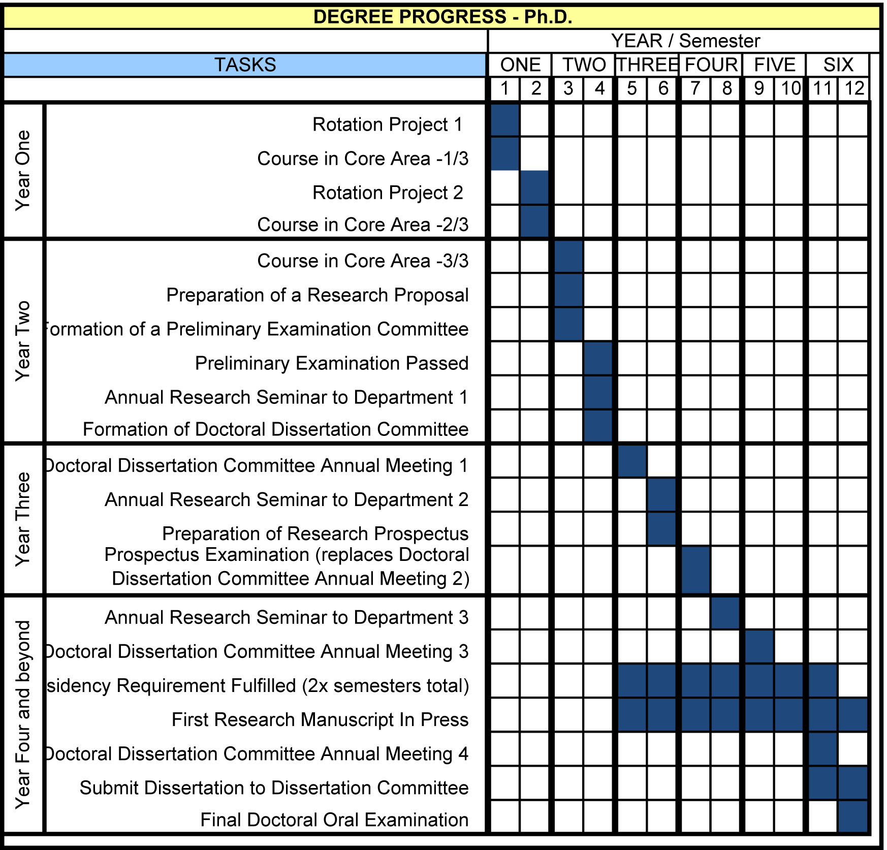 Thesis Proposal Sample Timeline For Research Proposal - Thesis Title Ideas  For College