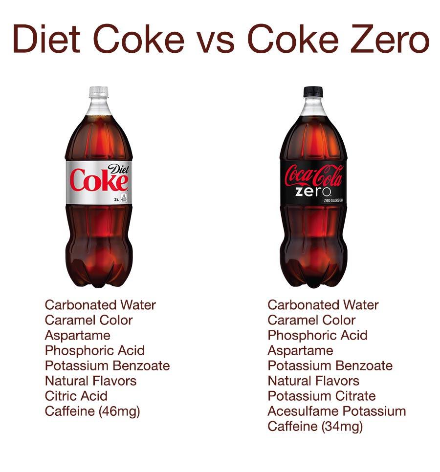 Imagini pentru coca cola issues composition