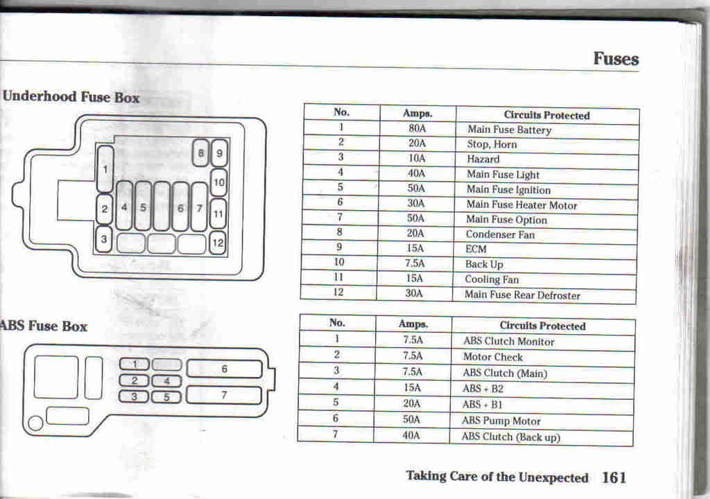 92 Civic Fuse Box Diagram Honda 2003 Radio Wiring Diagram Bege Wiring Diagram