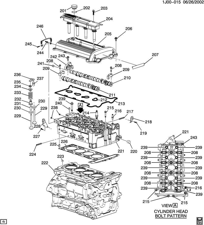 1996 Chevy Cavalier 2 4 Engine Diagram Data Wiring Diagram Ball Pipe Ball Pipe Vivarelliauto It