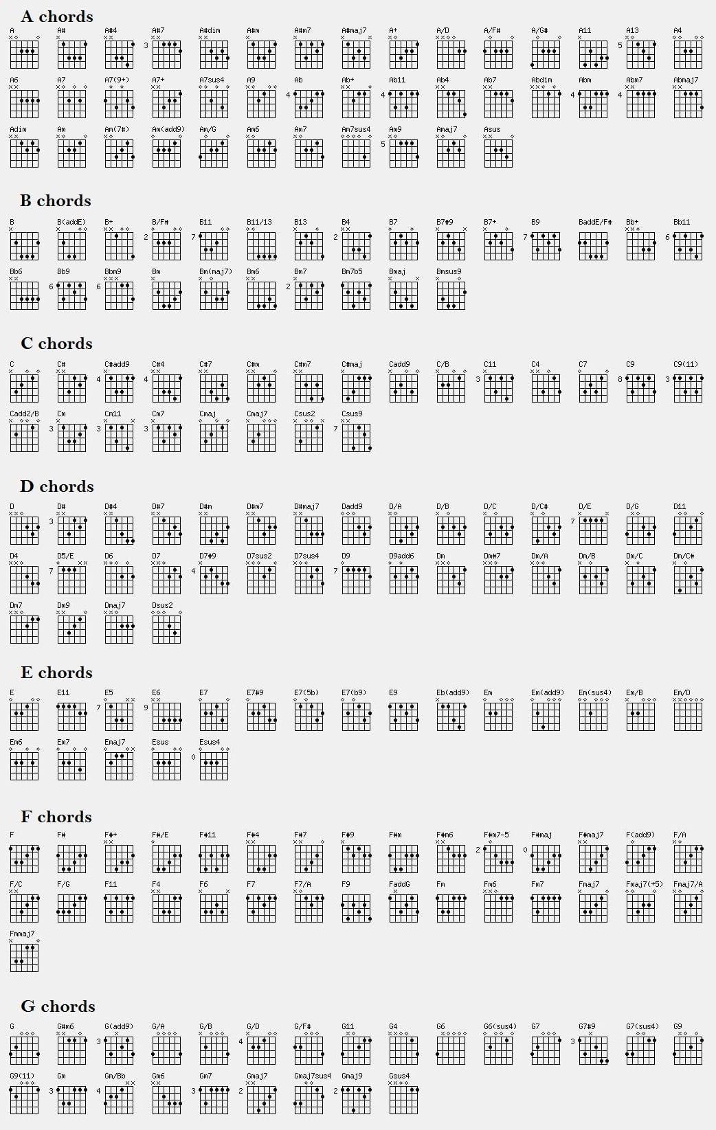 Guitar Tips - 25 GUITAR CHORDS OF HINDI SONGS PDF, HINDI OF