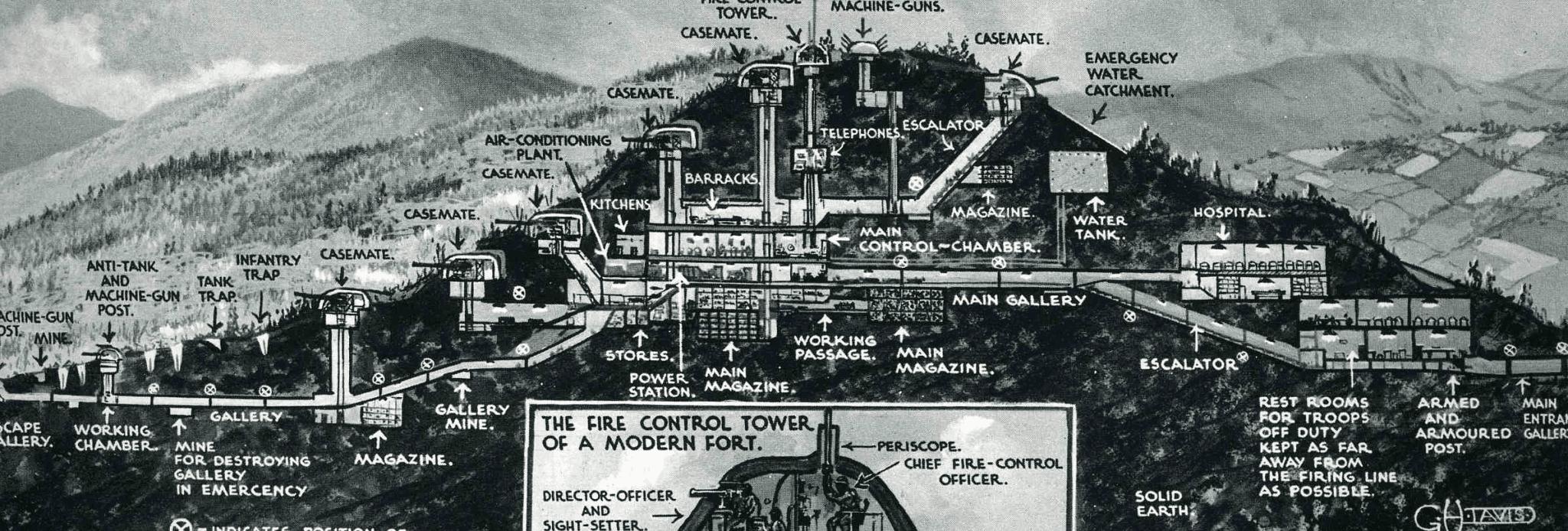 Resultado de imagen para Línea Maginot