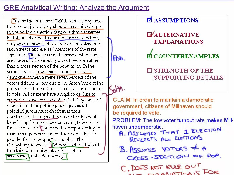 gre analytical writing argument essay samples
