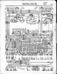 1960 Chevy Wiring Diagram Wiring Diagram Motor A Motor A Frankmotors Es