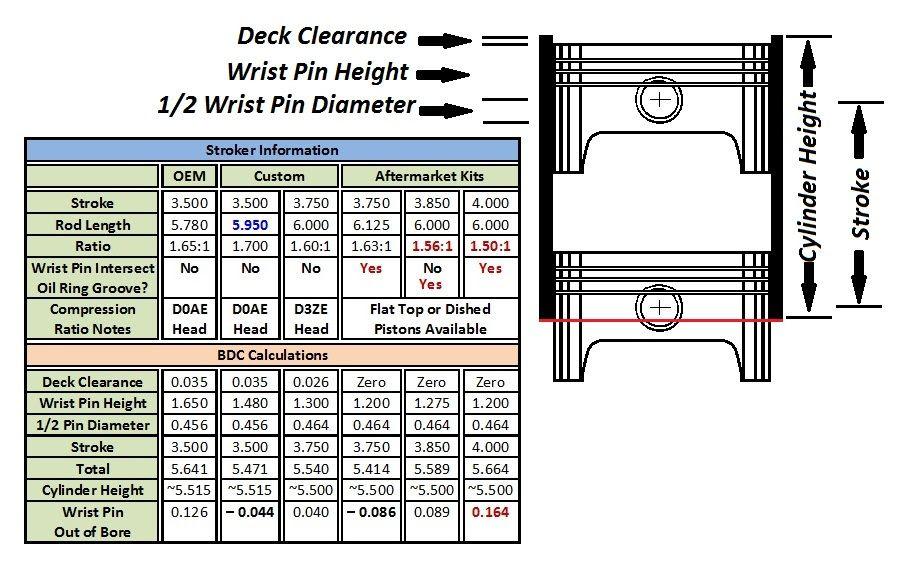 Stroker Engine Diagram 3 1