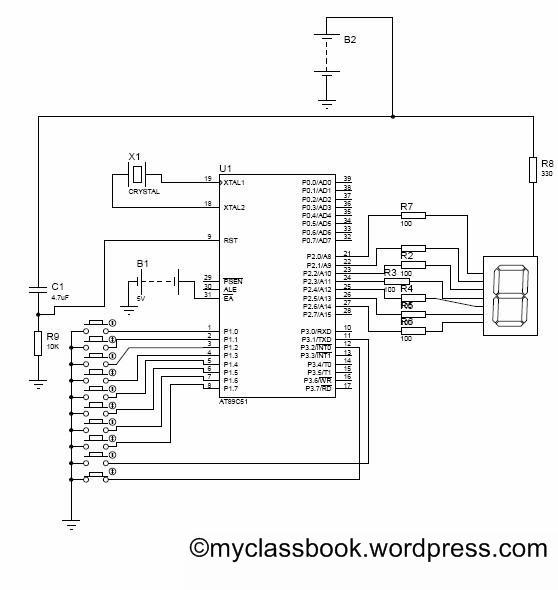 User Input Based 7 Segment Display Using Microcontroller Electronics Project