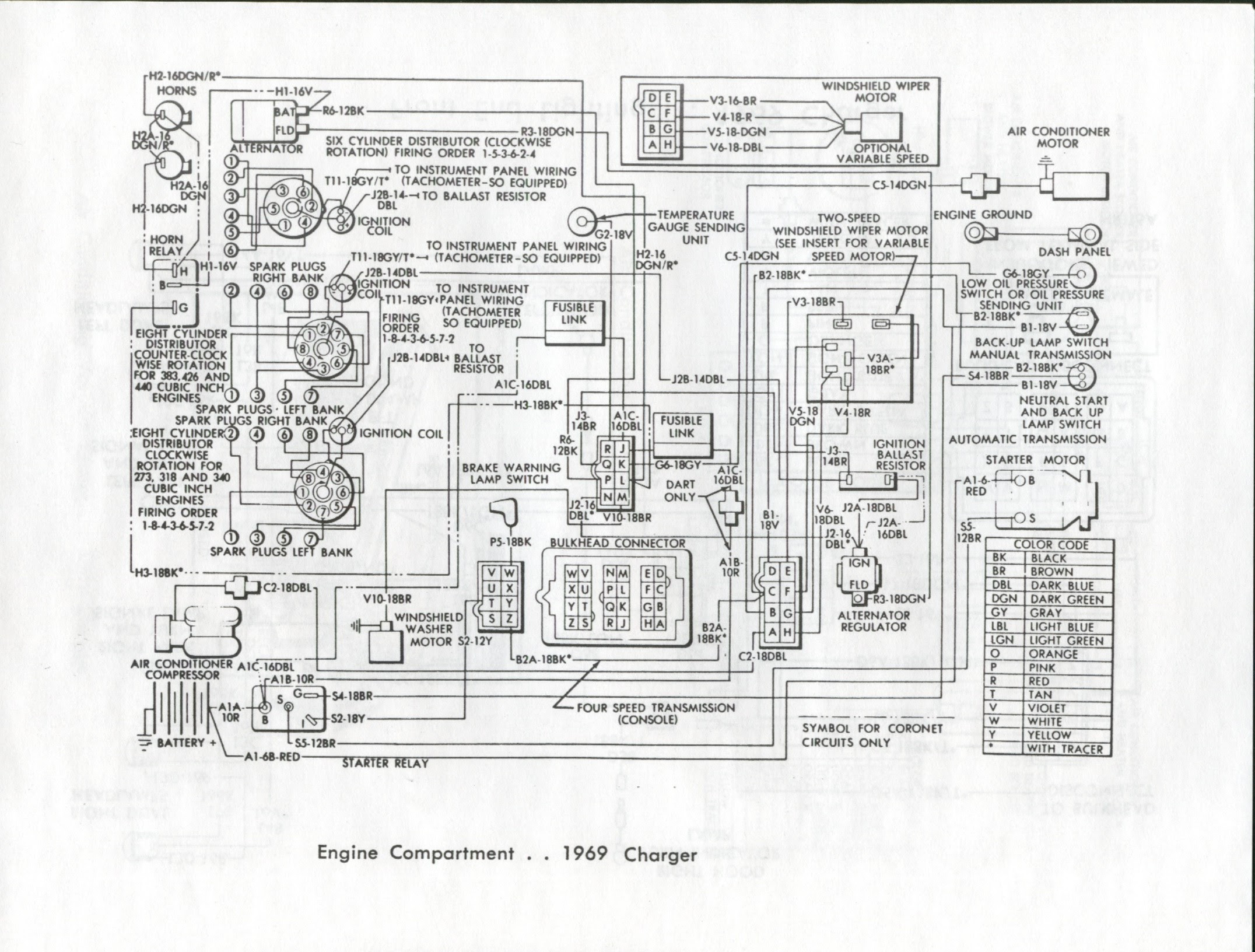1968 Dodge Charger Ac Wiring Diagram 89 Ford Bronco 2 Fuse Box Diagram Vga Pujaan Hati3 Jeanjaures37 Fr