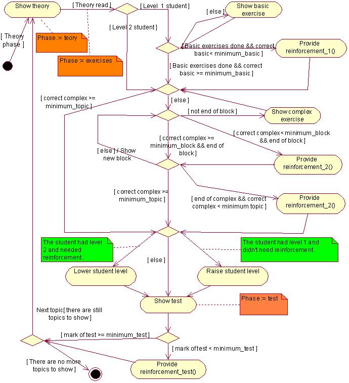 Nov05 Article02