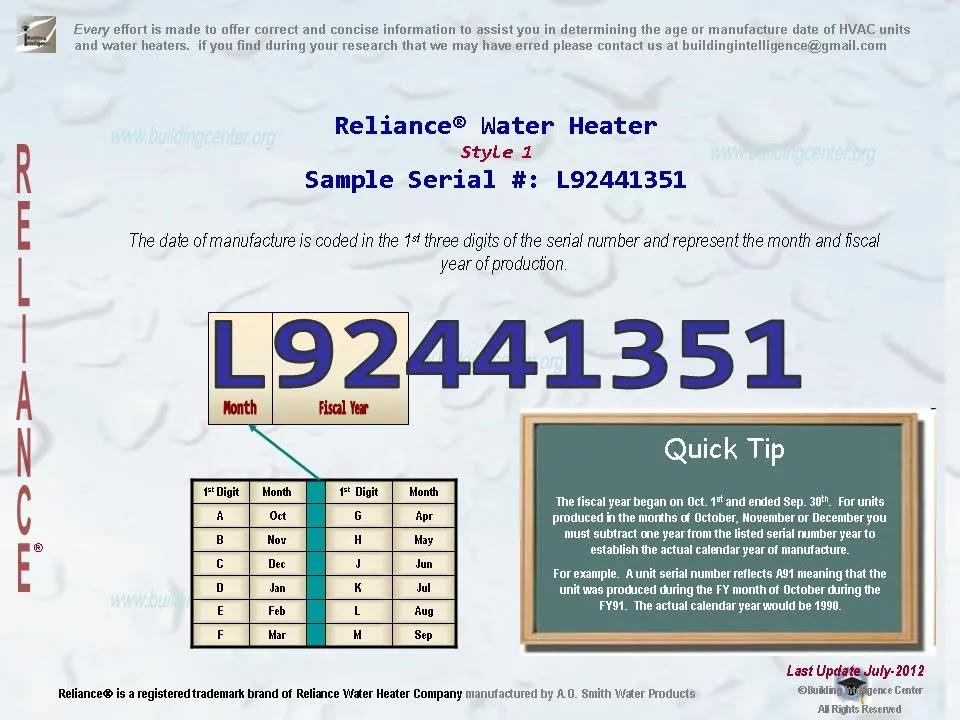 whirlpool water heater age