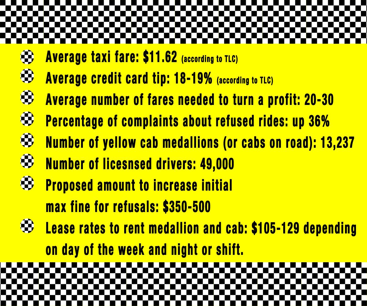 Say « Yellow Cab NYC Forum