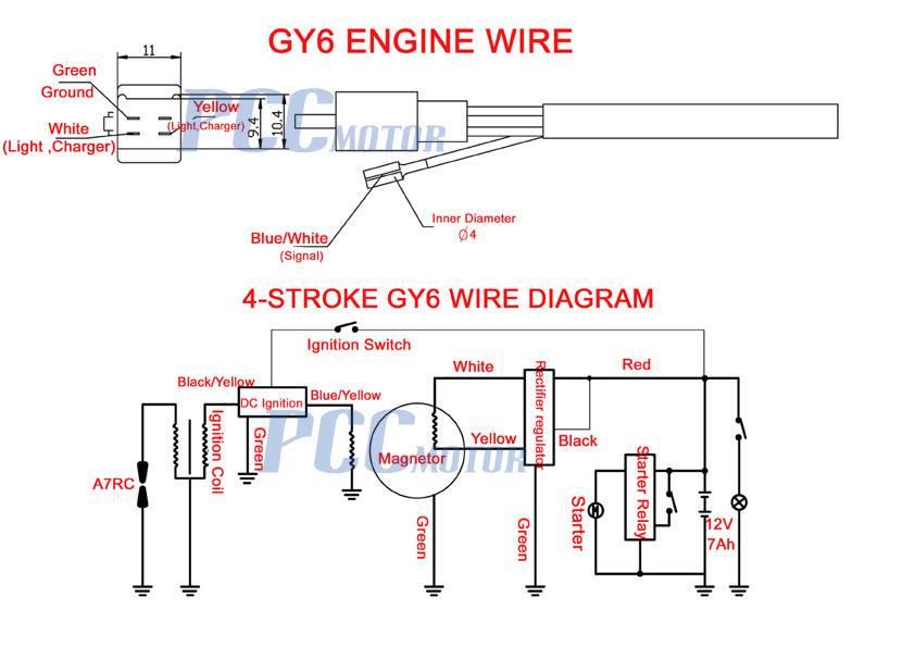 50cc Mini Chopper Wiring Diagram