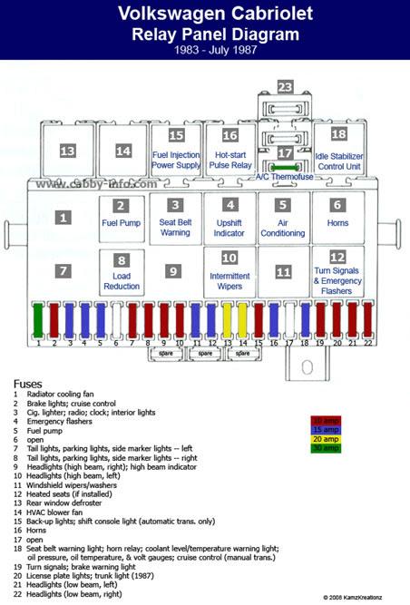 Vw Golf User Wiring Diagram Uk FULL HD Version Diagram Uk -  KADE-DIAGRAMBASE.BACHELOTCARON.FRDiagram Database