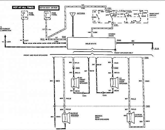 1987 Jeep Comanche Radio Wiring Diagram Wiring Diagram Active B Active B Bujinkan It