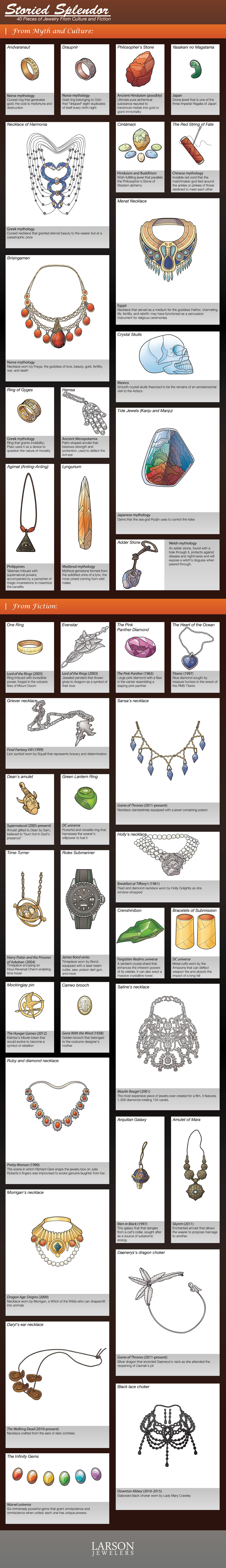 Storied Splendor: 40 Pieces of Jewelry From Culture and Fiction