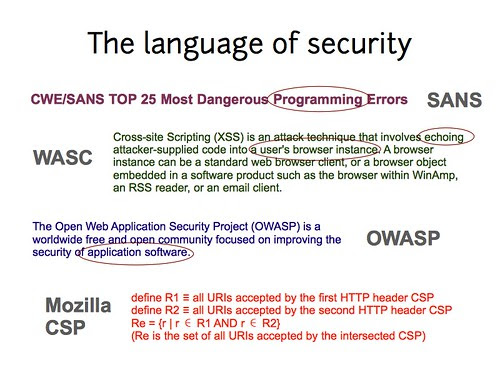w2sp: Slide 15: The Language of Security