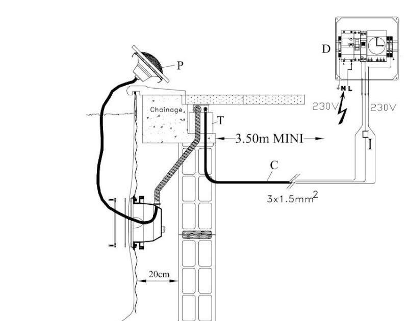 tableau electrique  raccordement tableau electrique