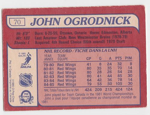 Ogrodnick 3 Back