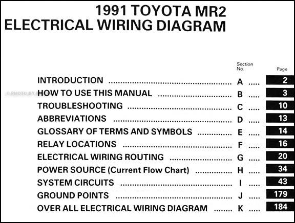 Diagram 2004 Toyota Mr2 Spyder Wiring Diagram Manual Original Full Version Hd Quality Manual Original Pdfxreiffx Dabliusound It