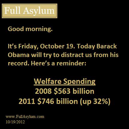 Obama's Record: Prices