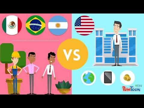 Economía Undécimo: Globalización en América Latina.