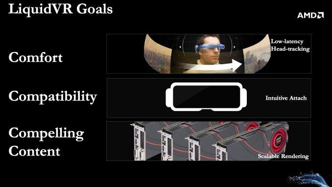 AMD targetkan hadirkan pengalaman, kenyamanan, dan kompatibilitas VR terbaik dengan teknologi terbaru LiquidVR™