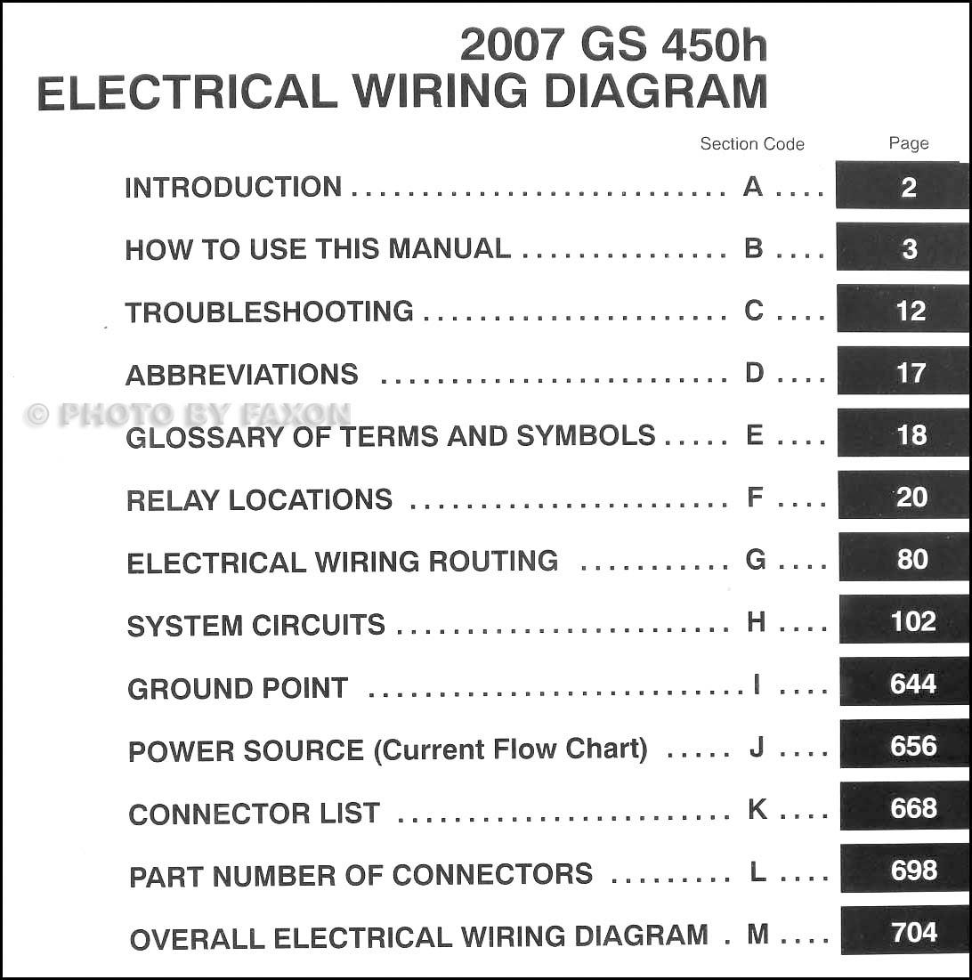 844b56 2002 Toyota Sienna Fuse Diagram Wiring Library