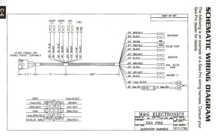 Diagram Sea Pro Instrument Wiring Diagram Full Version Hd Quality Wiring Diagram Livingdiagramsk Queidue It