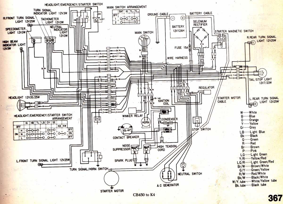 Basic Car Ignition Wiring Diagram