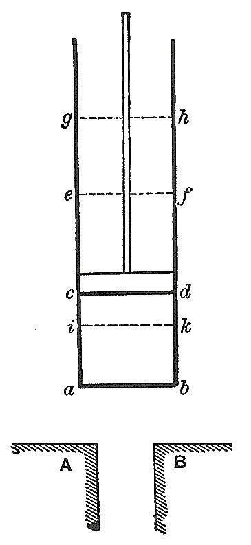 Carnot heat engine - Wikipedia