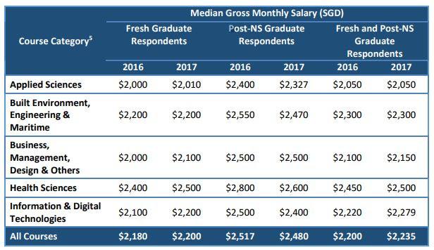 Automotive Engineering Salary Per Hour   AUTOMOTIVE