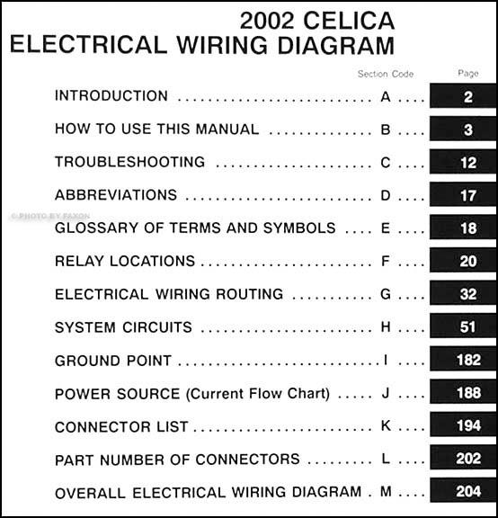 Grafik Toyota Celica Wiring Diagram Full Hd Version Poshtea Kinggo Fr