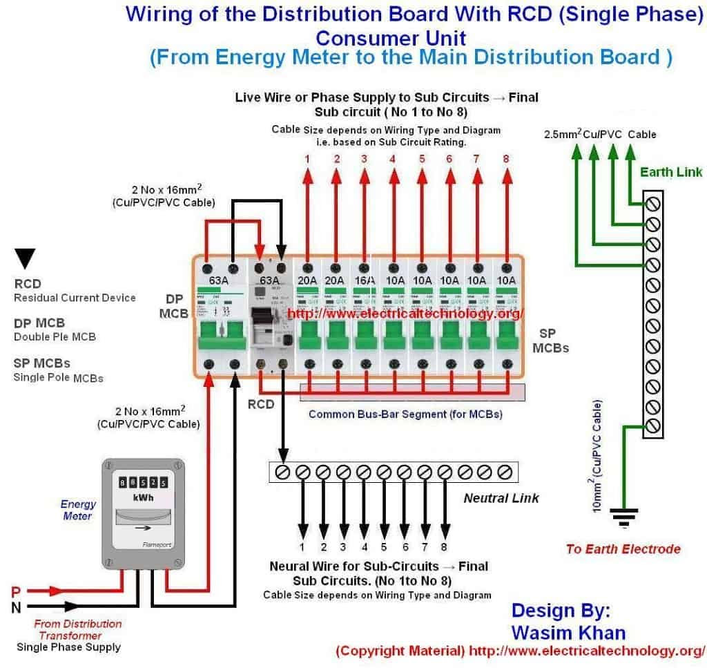 House Wiring Diagram With Elcb Home And Electrical Rcbo Of The Distribution Board Single Phase From Energy Meter
