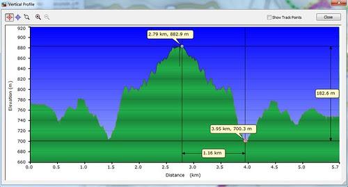 2012-4-29 關刀山height