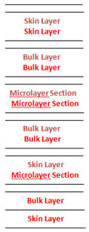 Schematic Diagram of Two Microlayer Films