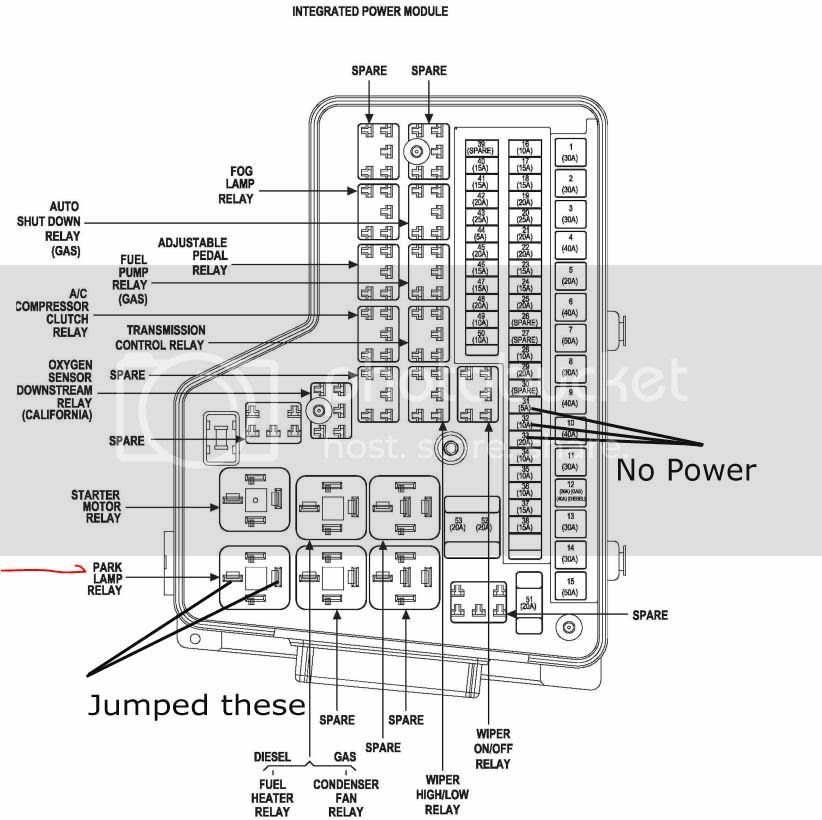 98 Dodge Ram 1500 Fuse Box Diagram Labeled