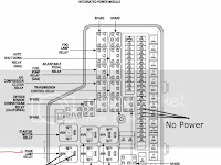 14+ 1996 Plymouth Neon Fuse Box Diagram Wiring Schematic Pictures