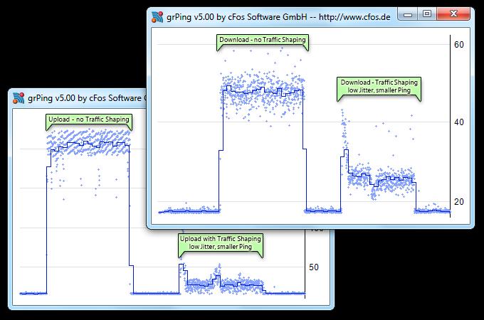 Download CFosSpeed V.9.64 Full Version