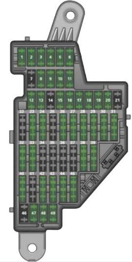 Diagram 2000 Audi Tt Fuse Diagram Full Quality Poshtea Kinggo Fr