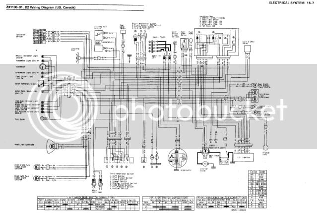 Zx11 Wiring Diagram - Wiring Diagram Schemas