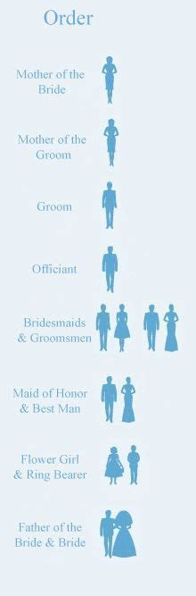 Best 25  Wedding processional order ideas only on