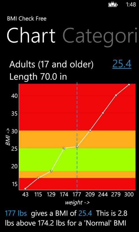 body fat percentage calculator nz