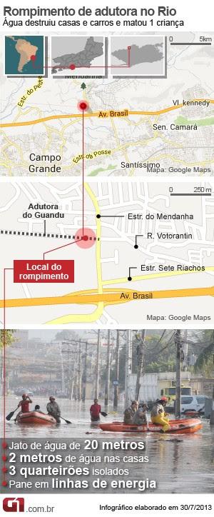mapa_adutora_rio_30/7 (Foto: Editoria de Arte / G1)
