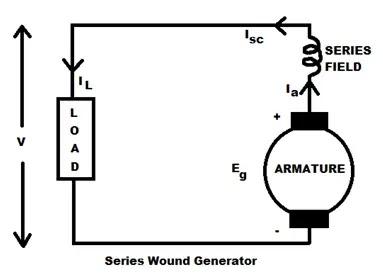 Dc Generators Wiring Diagram on cummins onan, briggs stratton, delco remy starter, honda portable,