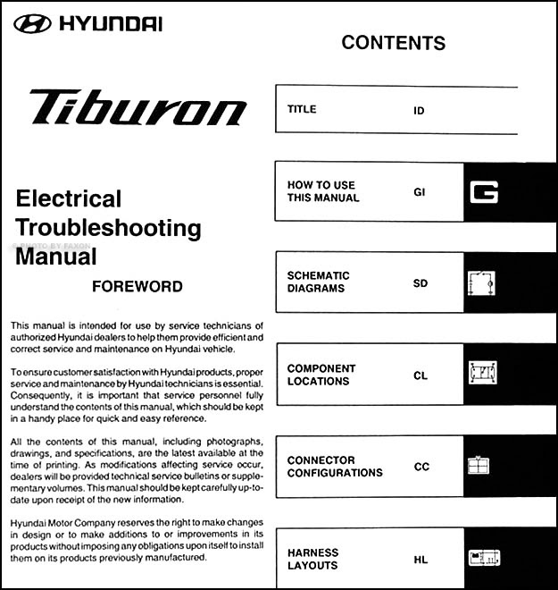 [SCHEMATICS_48IS]  Wiring Manual PDF: 2004 Hyundai Elantra Wiring Diagram Radio | 2006 Hyundai Accent Wiring Schematic |  | Wiring Manual PDF - blogger