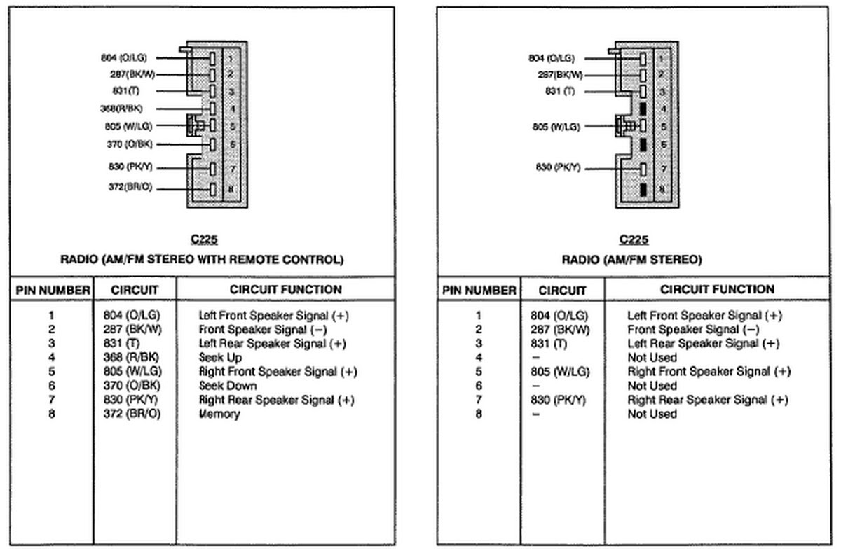 1998 Ford Expedition Speaker Wiring Diagram Wiring Diagram Level Level Lechicchedimammavale It