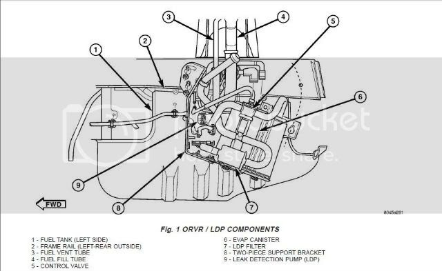2002 Jeep Grand Cherokee Evap System Diagram