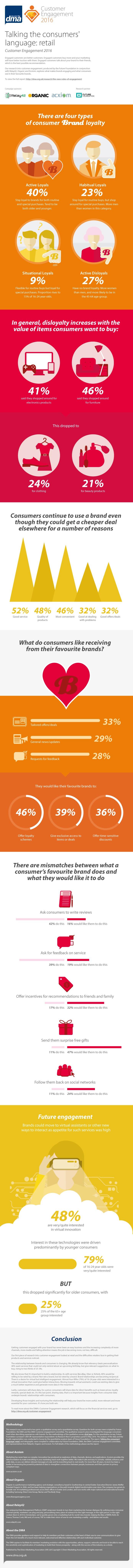 Customer-engagement-infographic-2016 - ONLINE