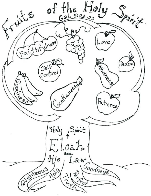 Fruits Of Spirit Coloring Pages - Coloring And Drawing